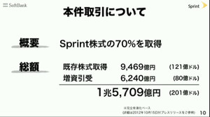 Sprint06
