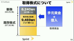 Sprint07
