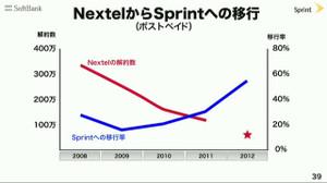 Sprint29