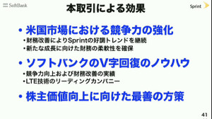 Sprint30