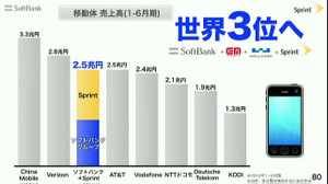 Sprint54